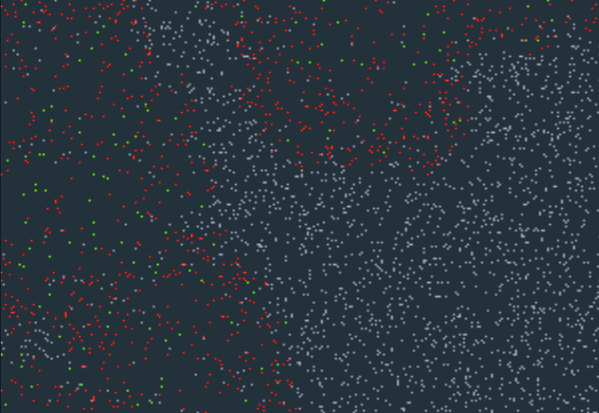 A screenshot of the Virus Simulator